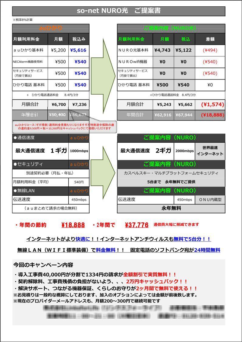 http://todomatsu.com/archives/2017/02/27/NURO_0.jpg